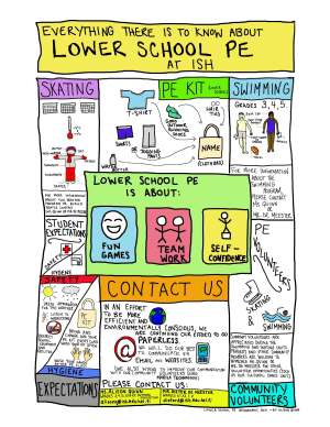 Lower School PE Infographic